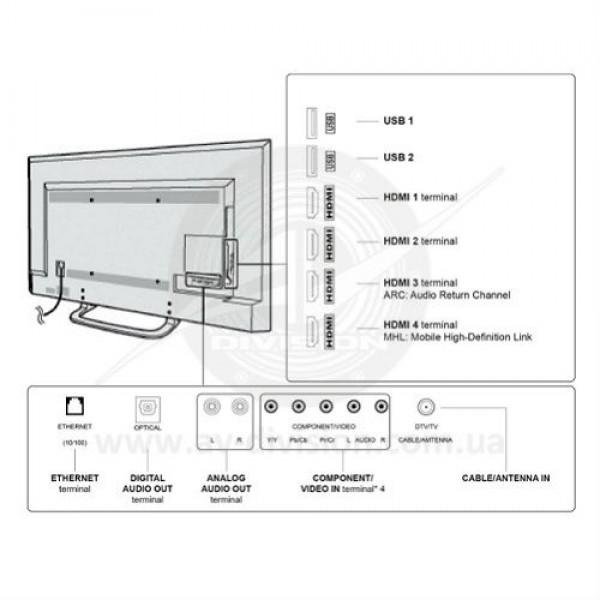 """SUNBRITE SB6574UHD. Телевизор всепогодный влагозащищенный, диагональ экрана 55"""", формат 4K UHD"""